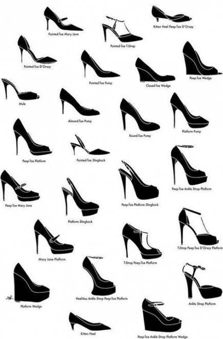 34 Ideas Drawing Anime Shoes High Heels Fashion Shoes Me Too Shoes Your Shoes