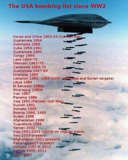US Bombings since 1945.jpg: