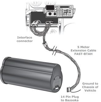 Bazooka Bass Tube Wiring Diagram - bookingritzcarlton.info | Bazooka,  Extension cable, Installation manual | Bazooka Tube Wiring Schematics |  | Pinterest