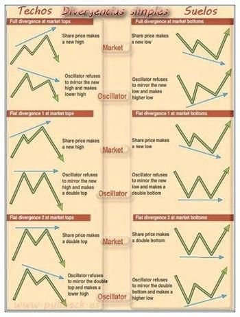 Forex Handbook Forex 4hr Trading Strategy Forex Strategy Daily