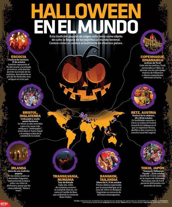 [#infografía] Halloween en el mundo. Tradición celta. #Escocia #Inglaterra #Dinamarca #Austria #Irlanda #Rumania #Japón #Tailandia #cultura #sociedad #tradición #costumbres #méxico #argentina #InicioCreativo: