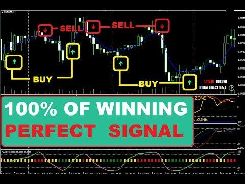Best Binary Trading Indicator 100 Perfect Signal Indicator Free