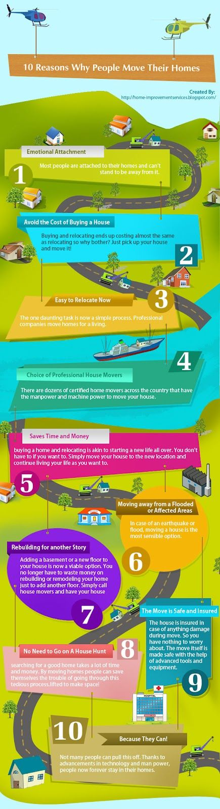 10 Reasons Why People Move Their Homes