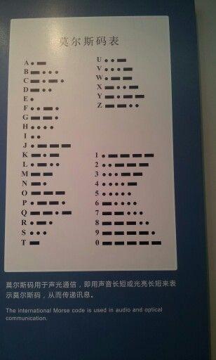 morse code Códigos Secretos, Claves, Alfabetos, Cifrado - sample morse code chart