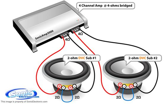 subwoofer wiring What is the best amp for these