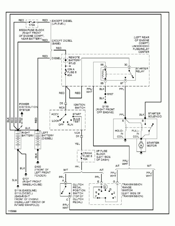 16 Wiring Diagram For 1990 Chevy Pickup With Deisel Engine Engine Diagram Wiringg Net In 2020 Chevy Pickups Chevy Engineering