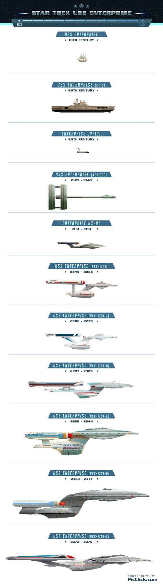 Uss enterprise ncc 1701 d galaxy class saucer separation r flickr - Neil Degrasse Tyson Picks Between Millennium Falcon Uss Enterprise Uss Enterprise Millennium Falcon And Falcons