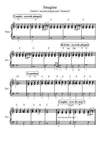 Piano tablature piano facile gratuite : Pinterest • The world's catalog of ideas