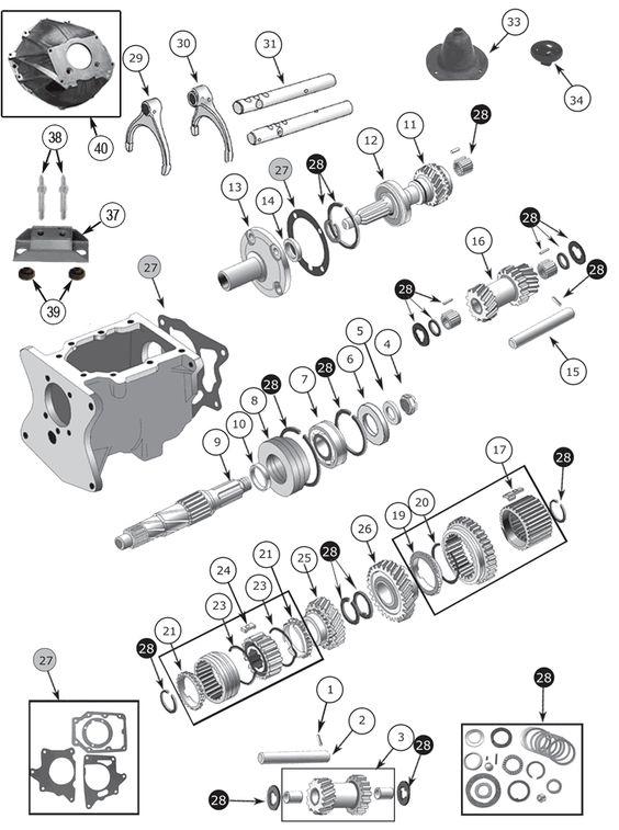 Interactive manual transmission diagram