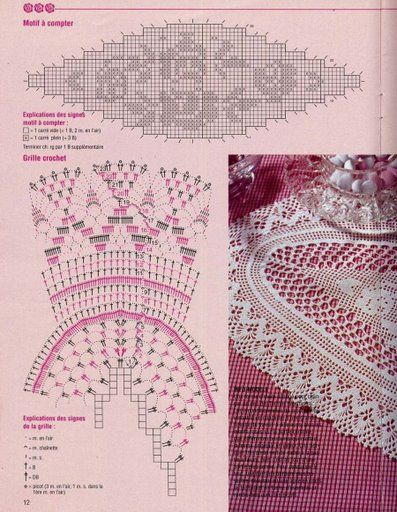 Crochet Knitting Handicraft: Table cloths