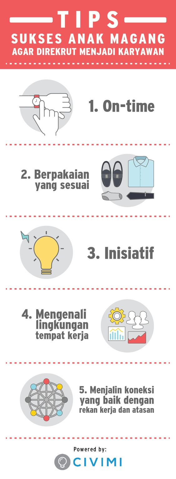 Tips Sukses Magang (Infographic)