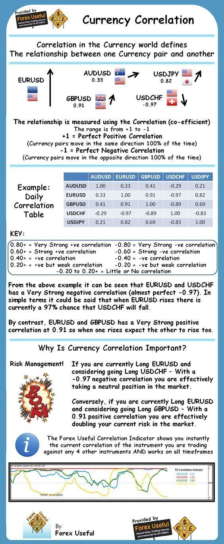 Binary Trading Binary Options Trading What Is Binary Brokers How