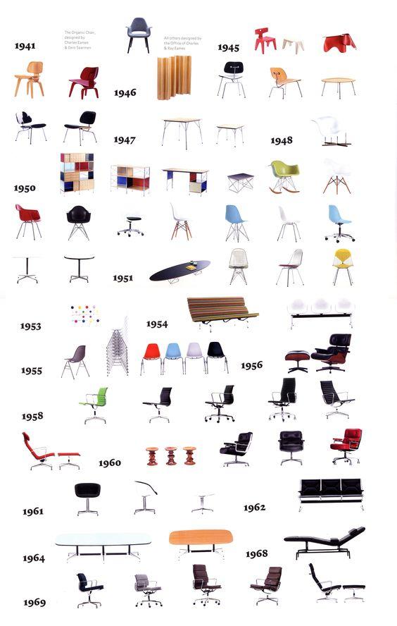 家具 ブランド メーカー ヴィトラ チェア イームズ イサム・ノグチ デザイナー 有名