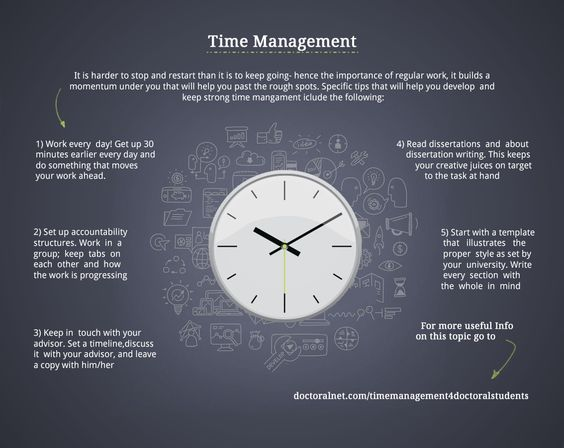 Infographic on time management for busy doctoral students struggling to fit everything into their schedule