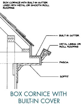 Gutters And Down Spouts Old House Web Gutters House Gutters Roof Sheathing