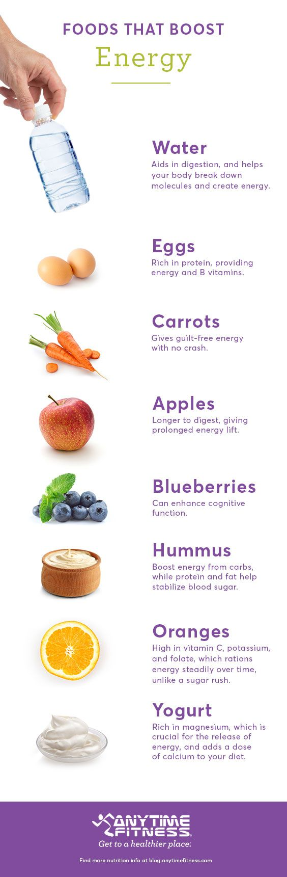 8 Energy-Boosting Foods!