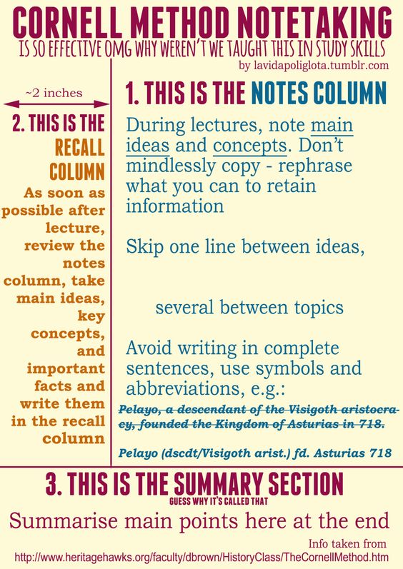 Cornell Method Notetaking infograph. Detailed instructions on how, what and why: http://www.heritagehawks.org/faculty/dbrown/HistoryClass/TheCornellMethod.htm