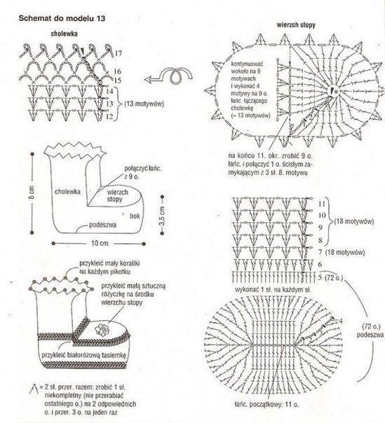 patrones de botas de bebe tejidas a crochet