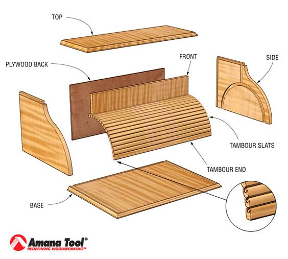 Breadbox Project By Lonnie Bird Using The Amana Tool