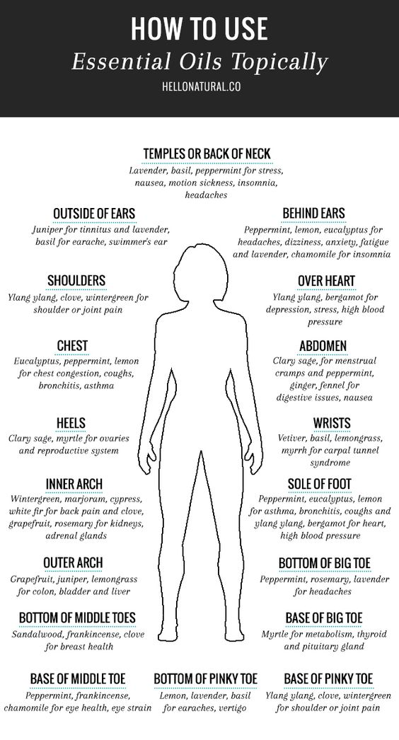 Make the most of your Essential Oils with this Head-to-Toe guide! ♡ purasentials.com ♡ essential oils with love