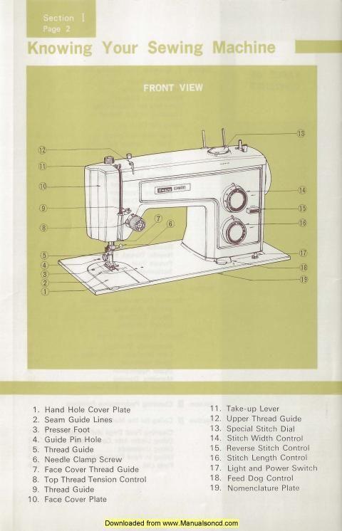 Sears Kenmore 158 Sewing Machine : sears, kenmore, sewing, machine, Kenmore, 158.13200, 158.13201, Sewing, Machine, Manual, Instructions,, Machine,, Manuals