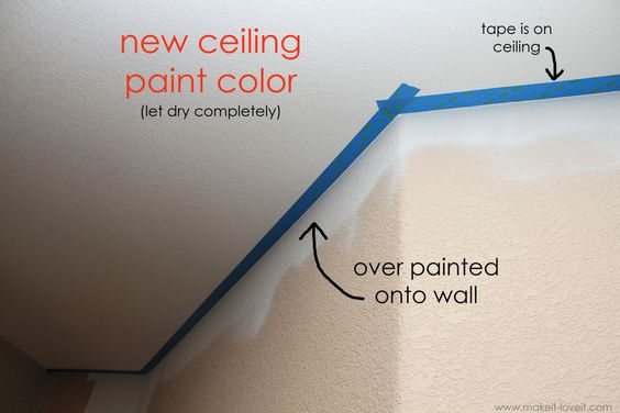 Line Texture Paint : Textured walls the edge and how to get on pinterest