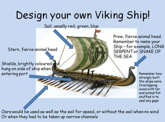 Viking longships - Ideas for a lesson exploring Viking ...