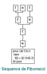 tarot_fibonacci3.jpg