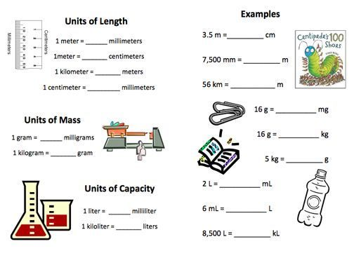 43+ Metric mania worksheet For Free