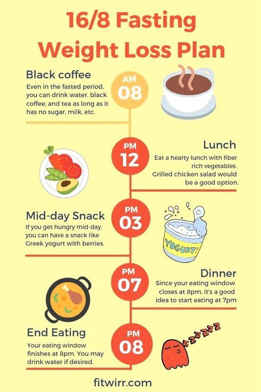 start diet with fast
