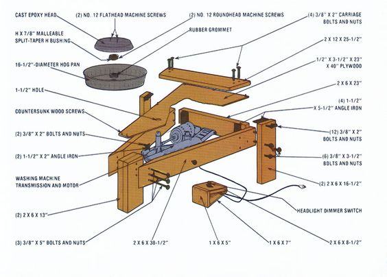 how to make your own pottery wheel - Right! On! motherearthnews.com