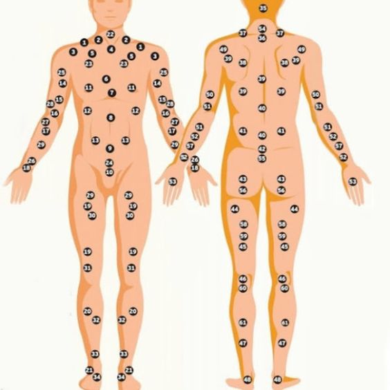 Meaning Of Moles On Female Body