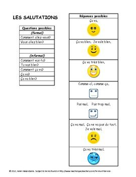 Simple french greetings les salutations chart with visuals for the first day of class french greetings and salutations m4hsunfo Choice Image