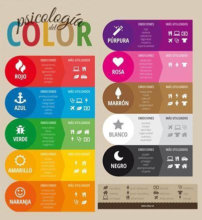 La psicología del color es un campo de estudio que está dirigido a analizar el efecto del color en la percepción y la conducta humana. Aquí les mostramos algunos ejemplos y aplicaciones de algunos colores. #Color #Psicología Ilustra.org