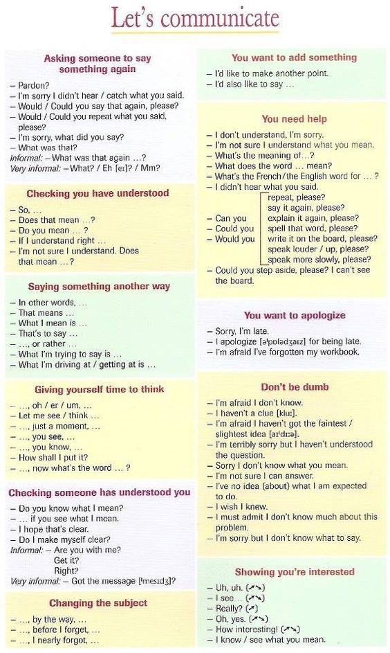 Useful language in class - Communication.-