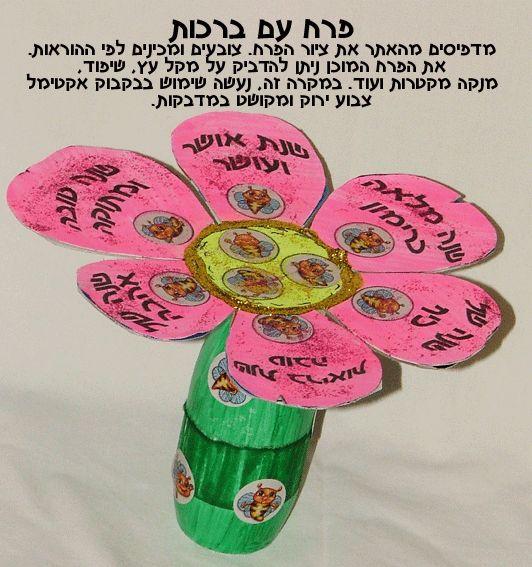 symbolic foods on rosh hashanah