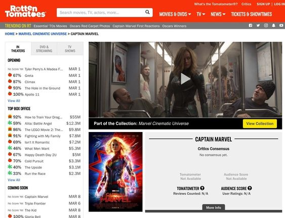 Rotten Tomatoes removes the Audience Anticipation Score From Captain Marvel
