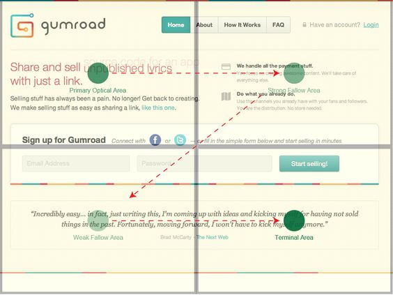 GumRoad.com - sell your creative works