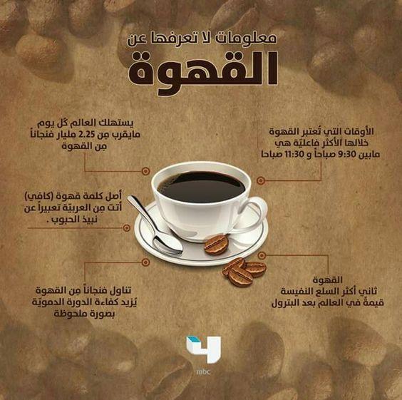 القهوة My Coffee Glassware Coffee Lover
