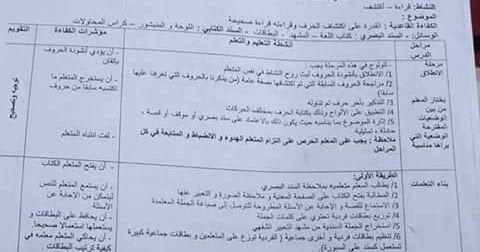 مذكرة مفصلة توضح مراحل اكتشاف الحرف السنة الاولي ابتدائي الجيل الثاني Education Memorandum Generation
