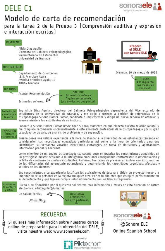 DELE C1: Modelo de carta de recomendación de Sonora ELE para la Prueba 3 del examen | Piktochart Infographic Editor