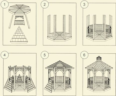 12 free gazebo plans gazebo kits diy gazebo amish for Sunroom blueprints free