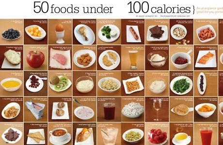 100 Kalori Değerinin Altındaki Yiyecekler - Kalori.biz