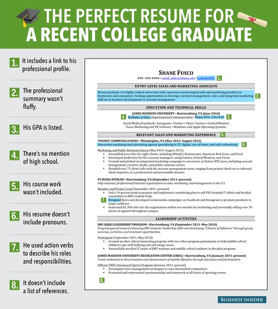 8 Reasons This Is An Excellent Resume For A Recent College - post grad resume