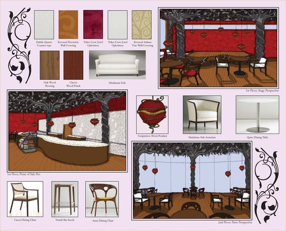 Lost Woods: Artisan Cafe & Book Store- This is 2 of 2 boards done for this project and shoes the furniture and textile choices and where some are located in the designs.  ~I also chose the furniture to be to be elegant, and recognizable to help clients feel comfortable.