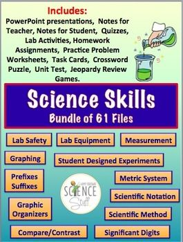 science lab about metric measurement essay Summary students need to know and understand the metric system in order to  perform advanced scientific activities in the foods laboratories.