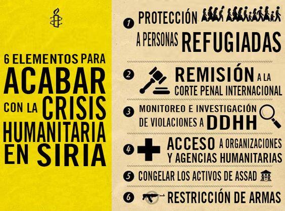Puntos que atender ante la crisis humanitaria en #Siria