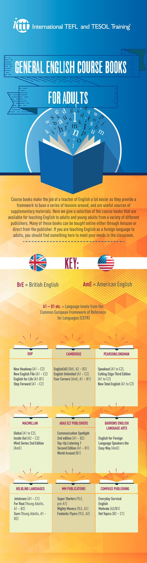 Infographic General English Course Books for Adults