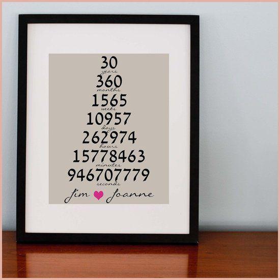 9 Exquisite 30th Wedding Anniversary Gift Ideas For Parents In 2020 25th Anniversary Gifts 30th Wedding Anniversary Gift 30th Anniversary Gifts