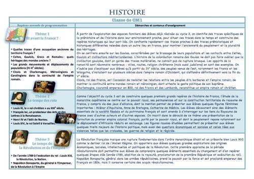 HISTOIRE nvx programmes Cycle 3